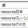 Enumの値をコンボボックスに表示する(リソース文字列を使う)