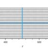 平面二次元計算による急拡水路の河床変動