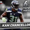 【NFL top100】21位~40位