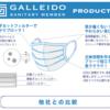 マスクのサブスクリプション:GALLEIDO SANITARY MEMBER(ガレイドサニタリーメンバー)を知ってますか?