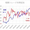 短期トレード結果_210902(木) ¥-238,376