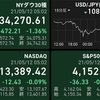 【ドキプラの🇺🇸米国株】5月11日 日経も米国も冷やしムード💦