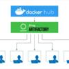 【翻訳】Docker Hubの変更をふまえて:DevOpsでリポジトリが抱えるリスクを低減する