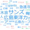 8/7~兎→鯉【虎について】