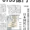 在日米軍−日本負担、6839億円