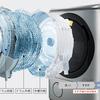 【洗濯機】いまや必須機能 洗濯機の自動洗浄機能のメーカー別特徴