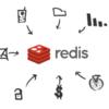 NoSQLデータベースのRedisをCData Excel Add-In で触ってみよう。データ構造とかも解説。