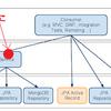 持論:Application Layerがシンプルなコードは読みやすい