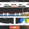 【ロードバイク】Zwiftインターバルトレーニング開始21日目_20200514