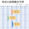 【MU Legend】8/20(月) 時空の狭間暴走予想