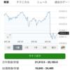 トランプ発言で米中株  大幅に下げ⤵︎