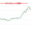 <本日の結果>BitCoinアービトラージ取引シュミレーション結果(2017年8月25日)