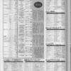 ゲーメスト全一70 :1992年9月号