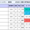 【競艇】第27回 SGグランドチャンピオン優勝戦を予想する【波乱?】