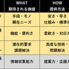 №1822 課長塾 営業戦略を明確にする
