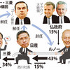 Ghosn,Gone with the Money(48)