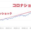 コロナショックで大損!? 誰でも1億円計画 3月第2週経過報告