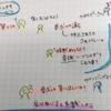 九州ソフトウェアテスト勉強会の勉強会vol.29 「QA入門」にいってきたよ