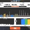 【ロードバイク】疲労が溜まっている状況でローラー練_20201012