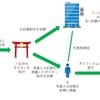 【判例】八坂神社祇園祭ポスター事件