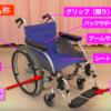 車椅子の基本的な使い方と介助の方法を画像解説!