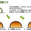 焼成(菓子パン類 生地表面と天板の温度の視点から)