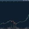 週間損益 +679,936円/調整か崩壊か