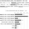 東京都産業労働局による「令和2年度働き方改革に関する実態調査」の公表