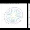 【Python】3.4.2:多次元ガウス分布の学習と予測:精度が未知の場合【緑ベイズ入門のノート】