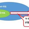 【SQL Server】Transact-SQLとは?解説します