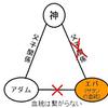 家庭連合が言うように夫婦関係では「血統」は繋がらないが、韓鶴子オモニはお父様と復帰されたエバ崔元福によって生み返され原罪を精算された