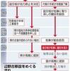 辺野古承認取り消し 国交相、撤回を指示 - 東京新聞(2015年11月9日)