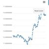 【マイナーコイン】Bitshare (BTS)のLending金利がBTCの10倍以上に!!/(^o^)\