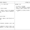 国家総合職試験対策(院卒行政/ロー生向け)