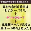 日本の食料自給率は … わずか【39%】… それとも【66%】… どっちが 「ホント」?
