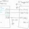 I2C / 静電容量式近接 & タッチセンサーAdafruit MPR121 / タッチセンサーとして使う