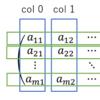 OpenCV - cv::Mat で部分行列を作成する方法