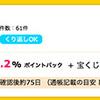 【ハピタス】ベルメゾンネット3.2%ポイントバック&はじめての利用なら250ポイント&1,000円オフクーポンも!