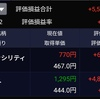 明豊ファシリティワークスが年初来最高値を更新