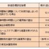 ワークブックラスト!! 201~300