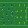 【マッチレビュー】19-20 セグンダB昇格プレーオフ準決勝 バルセロナB対CDBadajoz