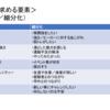【道場経営】入門者のニーズ分析