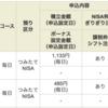 つみたてNISAの資産公開 2018/3/12(eMAXIS Slim 先進国株&新興国株)