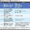 新型肺炎 コロナウイルス 食事・食材 編 www