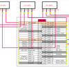 Raspberry Pi 電子工作 10:LCDディスプレイに現在日時、温度・湿度、CPU・メモリ状態、着席状態を表示