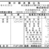 株式会社ぱぱす 第31期決算公告