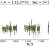 ASAS-SNデータでカシオペア座の周期不明の食変光星の周期を探そう V460 Cas