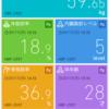 体重報告 2017/07/17