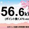 3/27のCHANGE発電量とチェンジポイント
