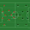 【赤い悪魔、復活の時】Premier League 17節 マンチェスター・U vs アストン・ヴィラ